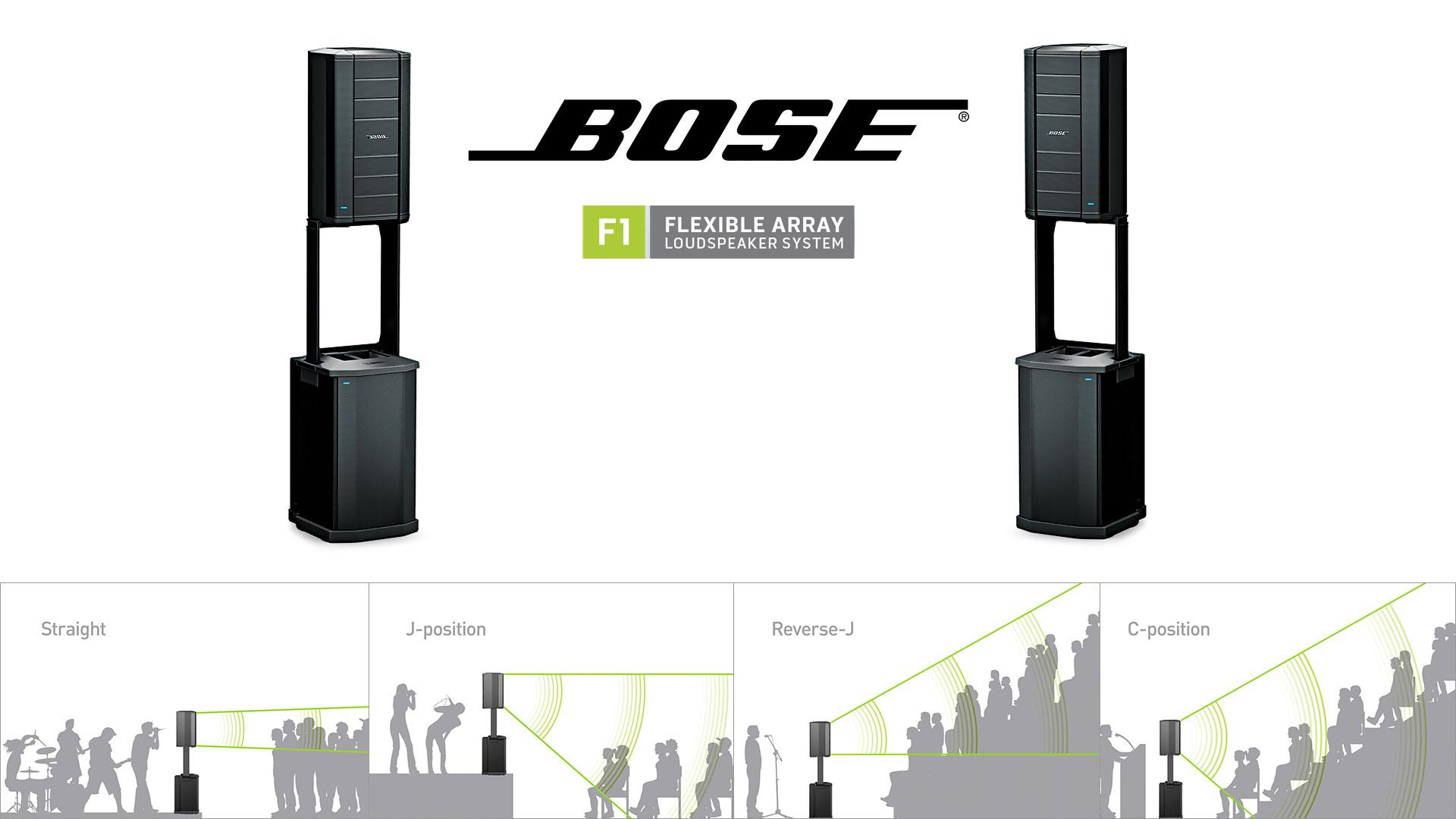 bose f1 2 BOSE F1 Flexibilný ARRAY zvukový systém
